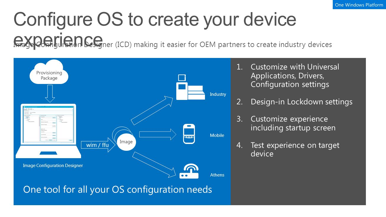 Configure OS to create your device experience One tool for all your OS configuration needs Image Configuration Designer wim / ffu Image Configuration Designer (ICD) making it easier for OEM partners to create industry devices Industry Mobile Athens