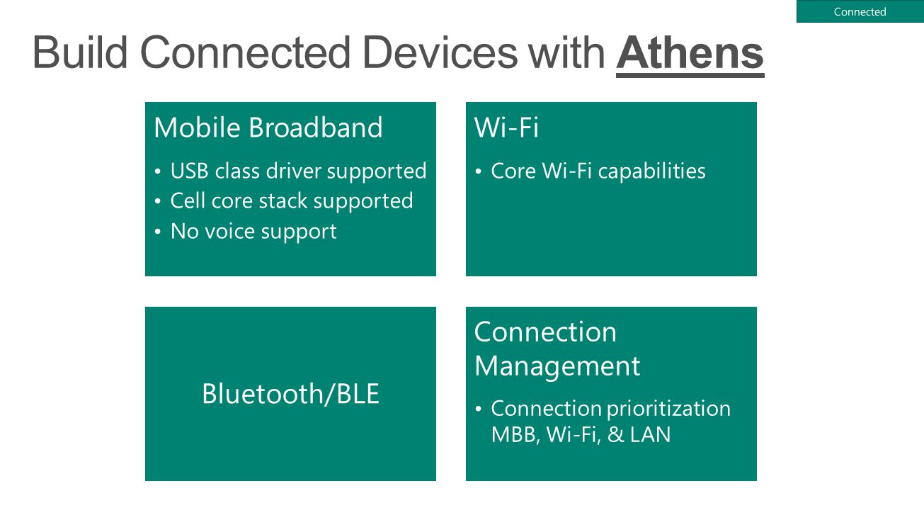 Mobile Broadband USB class driver supported Cell core stack supported No voice support Wi-Fi Core Wi-Fi capabilities Bluetooth/BLE Connection Manageme