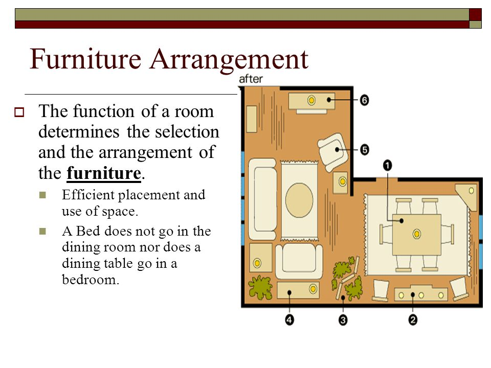 Furniture Arrangement  The function of a room determines the selection and the arrangement of the furniture.