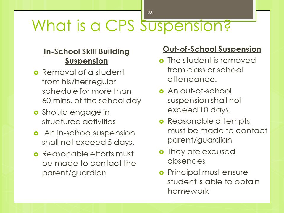 What is a CPS Suspension.