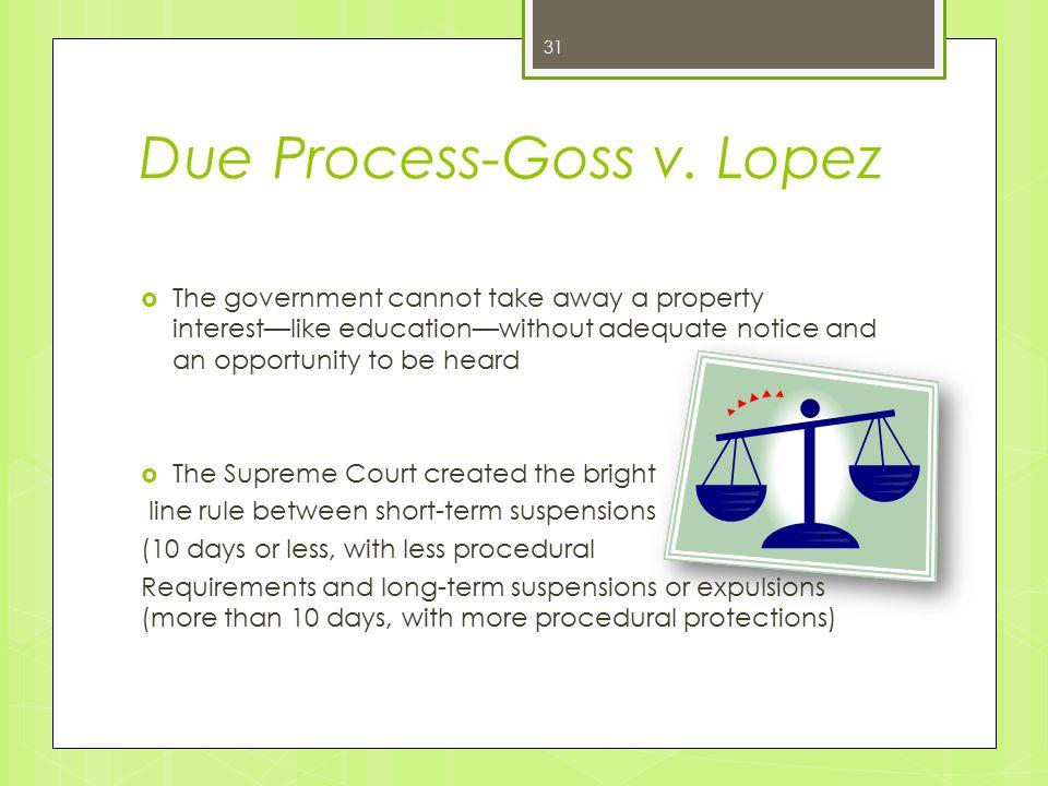 Due Process-Goss v.
