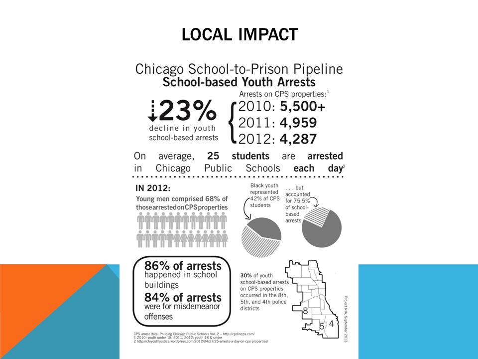 Police Involvement in CPS Discipline  School administrators contact the Chicago Police Department (CPD) in two situations:  To seek assistance with an emergency situation or  To notify law enforcement of a criminal act  There are no more situations of mandatory police notification for non-emergency situations (except for drugs and firearms) and there are new guidelines this year of what factors to consider: 17