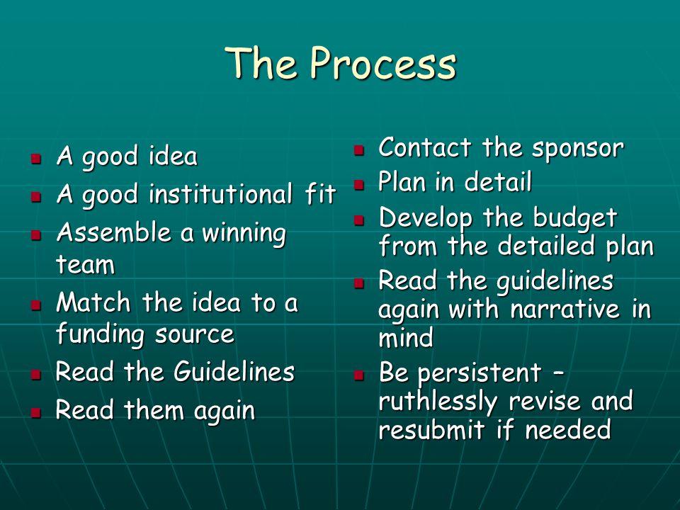 The Process A good idea A good idea A good institutional fit A good institutional fit Assemble a winning team Assemble a winning team Match the idea t