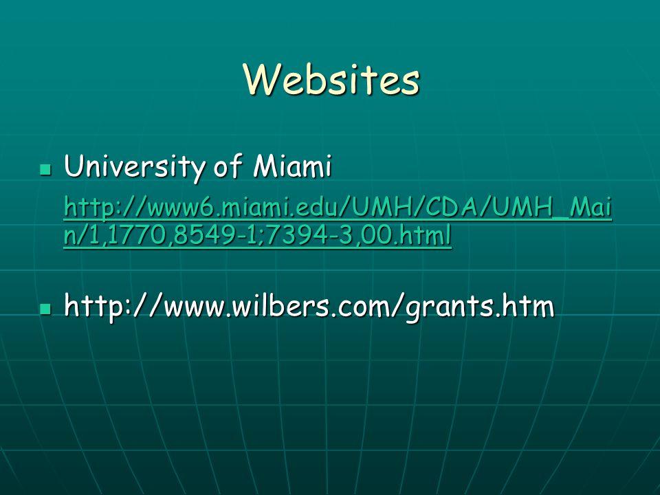 Websites University of Miami University of Miami http://www6.miami.edu/UMH/CDA/UMH_Mai n/1,1770,8549-1;7394-3,00.html http://www6.miami.edu/UMH/CDA/UM