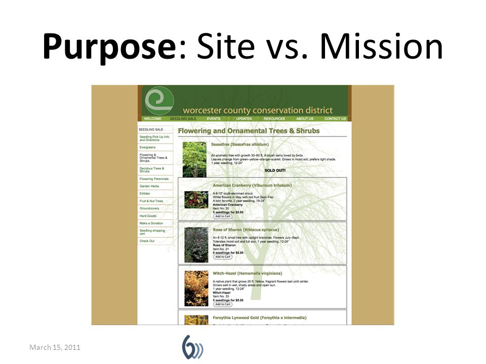 Purpose: Site vs. Mission March 15, 2011