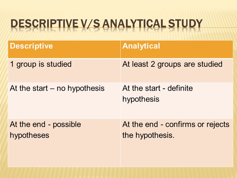 DescriptiveAnalytical 1 group is studiedAt least 2 groups are studied At the start – no hypothesis At the start - definite hypothesis At the end - possible hypotheses At the end - confirms or rejects the hypothesis.