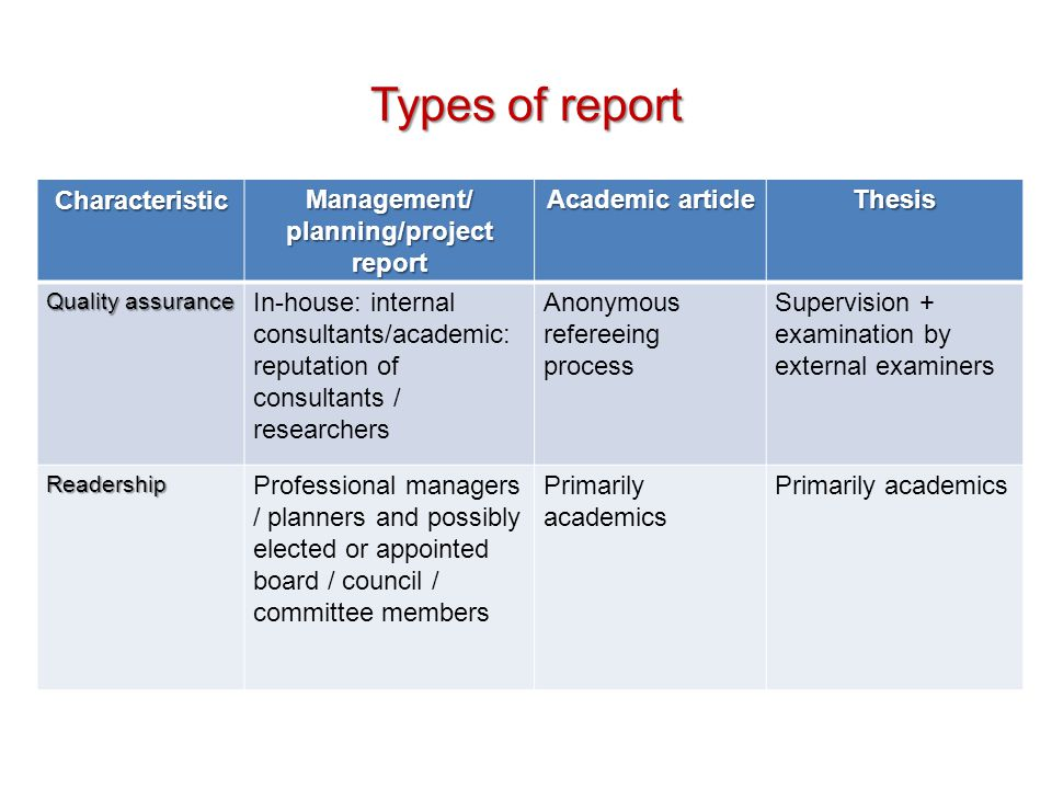 Report functions recordReport as record –Information for current and future reference –Use appendices if necessary narrativeReport as narrative –Telling a story, developing an argument