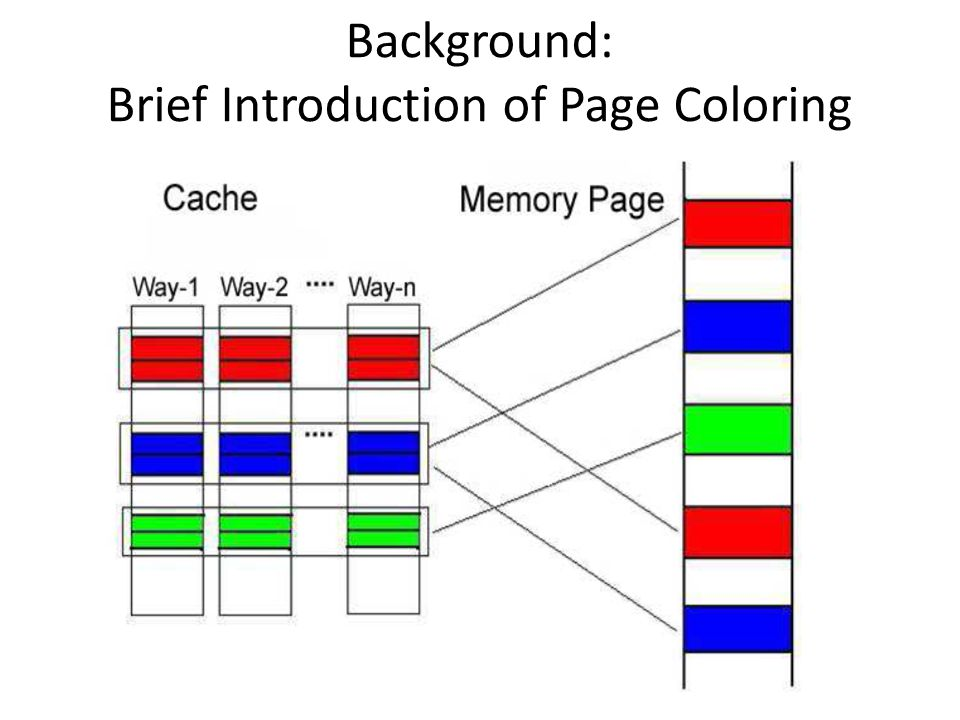 Background: Brief Introduction of Page Coloring