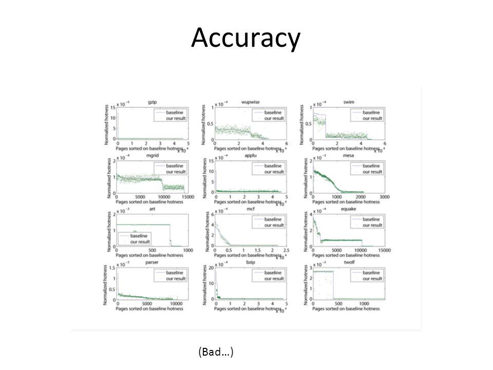 Accuracy (Bad…)