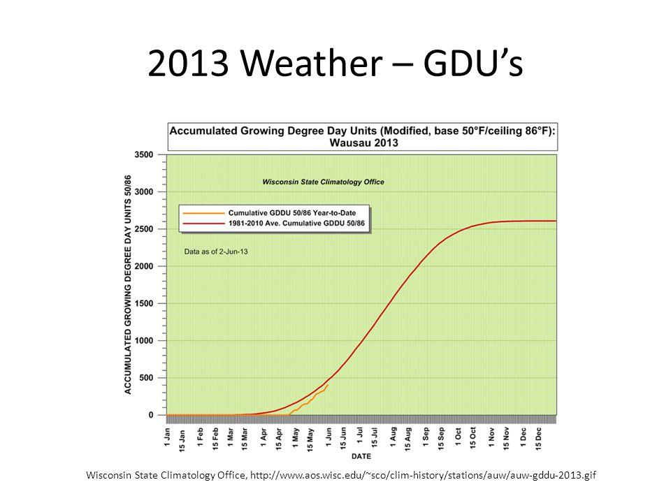 2013 Weather – GDU's Wisconsin State Climatology Office, http://www.aos.wisc.edu/~sco/clim-history/stations/auw/auw-gddu-2013.gif