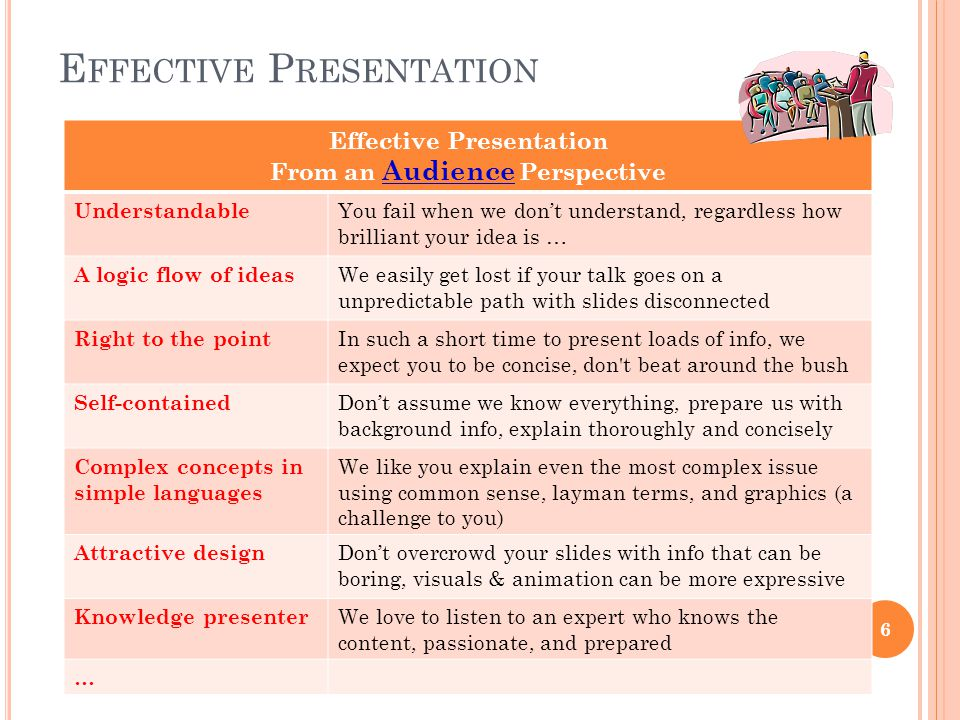 S TRUCTURE Y OUR P RESENTATION A common structure Title page ~1 min Agenda ~1 min Background (optional) ~1 min Problem statement ~2 min Objective & scope ~1 min Methodology ~2-3 min [Research Implementation] ~6-8 min Results & analysis ~6-8 min Conclusion~1 min Future research (optional) ~0.5 min Final slide – Q&AN/A Sample allocation Total: ~20 min 17