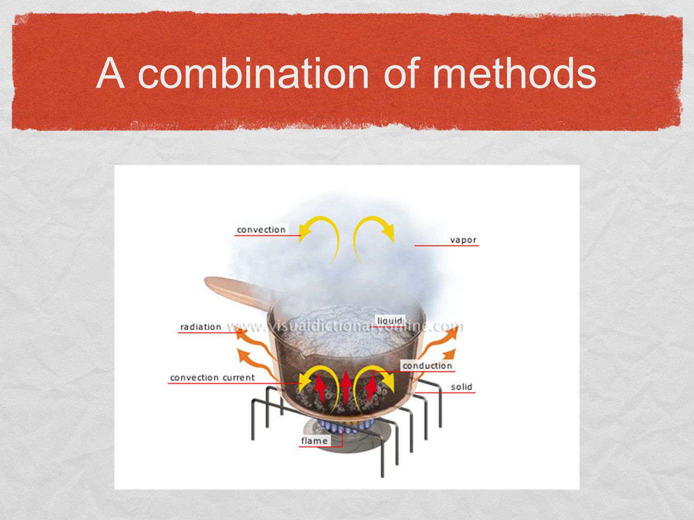 A combination of methods