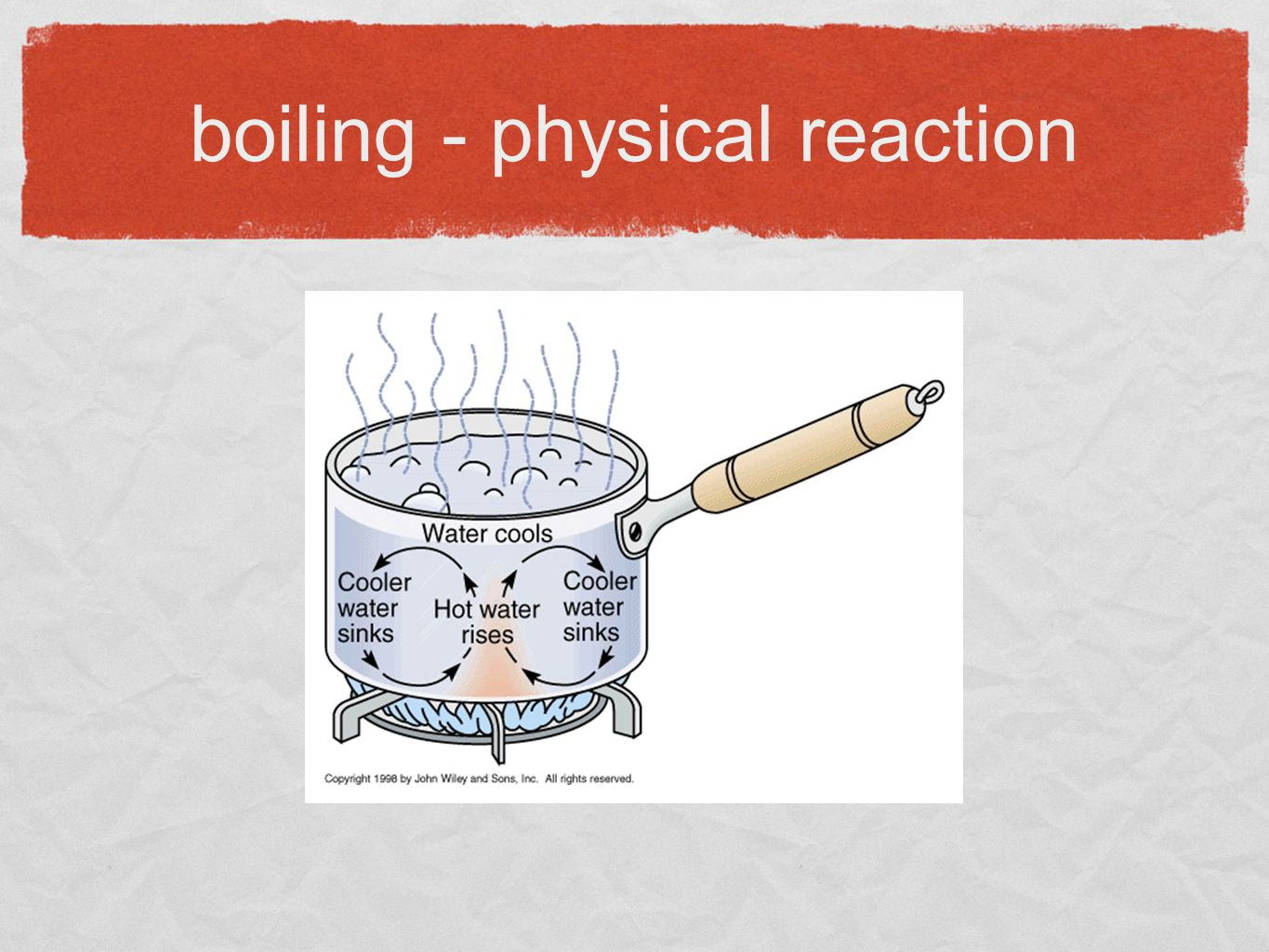 boiling - physical reaction