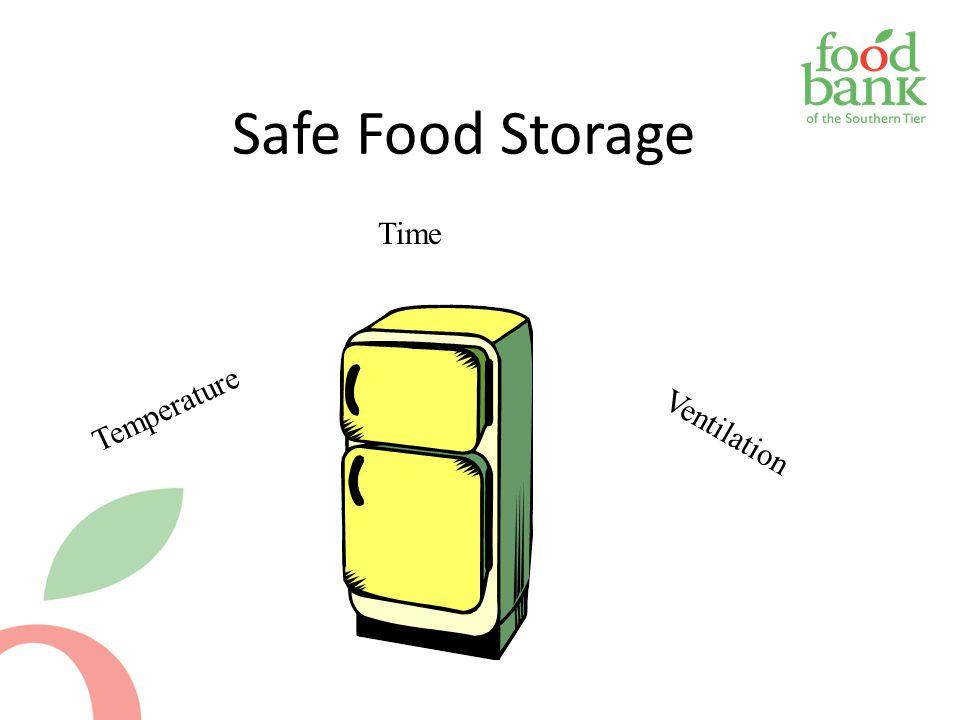 Safe Food Storage Temperature Ventilation Time