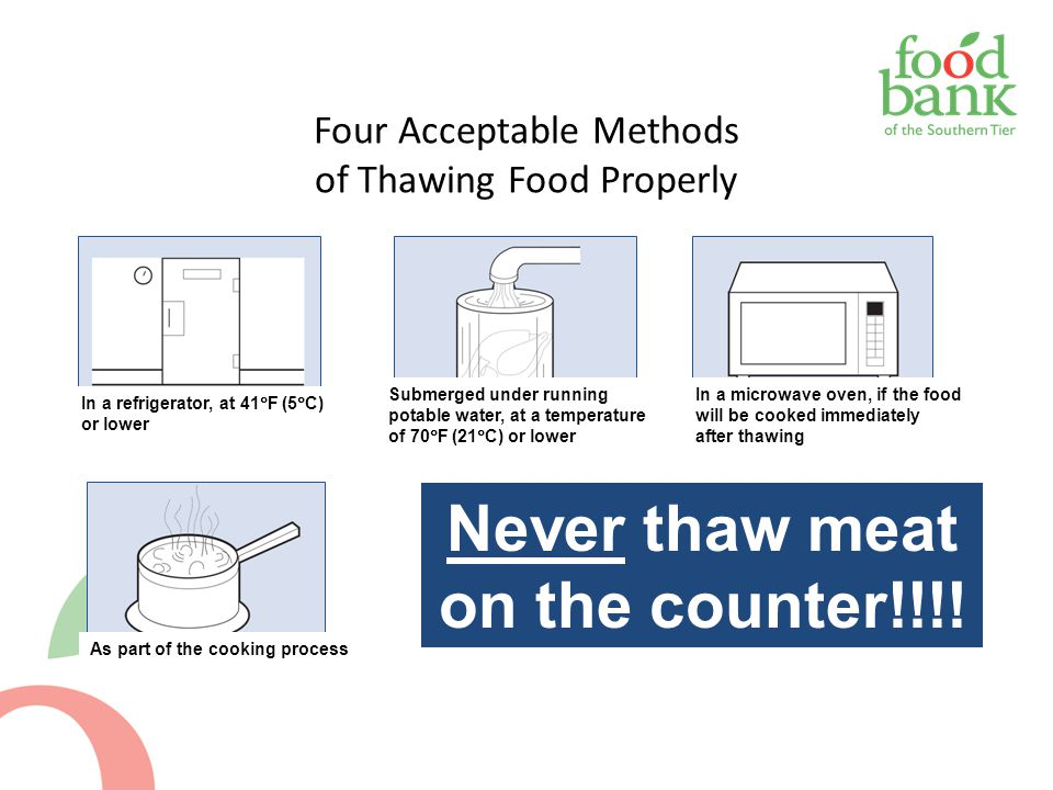 Four Acceptable Methods of Thawing Food Properly Never thaw meat on the counter!!!! In a refrigerator, at 41  F (5  C) or lower Submerged under runn