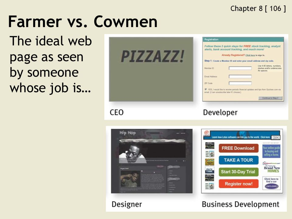 Chapter 8 [ 106 ] Farmer vs. Cowmen The ideal web page as seen by someone whose job is…