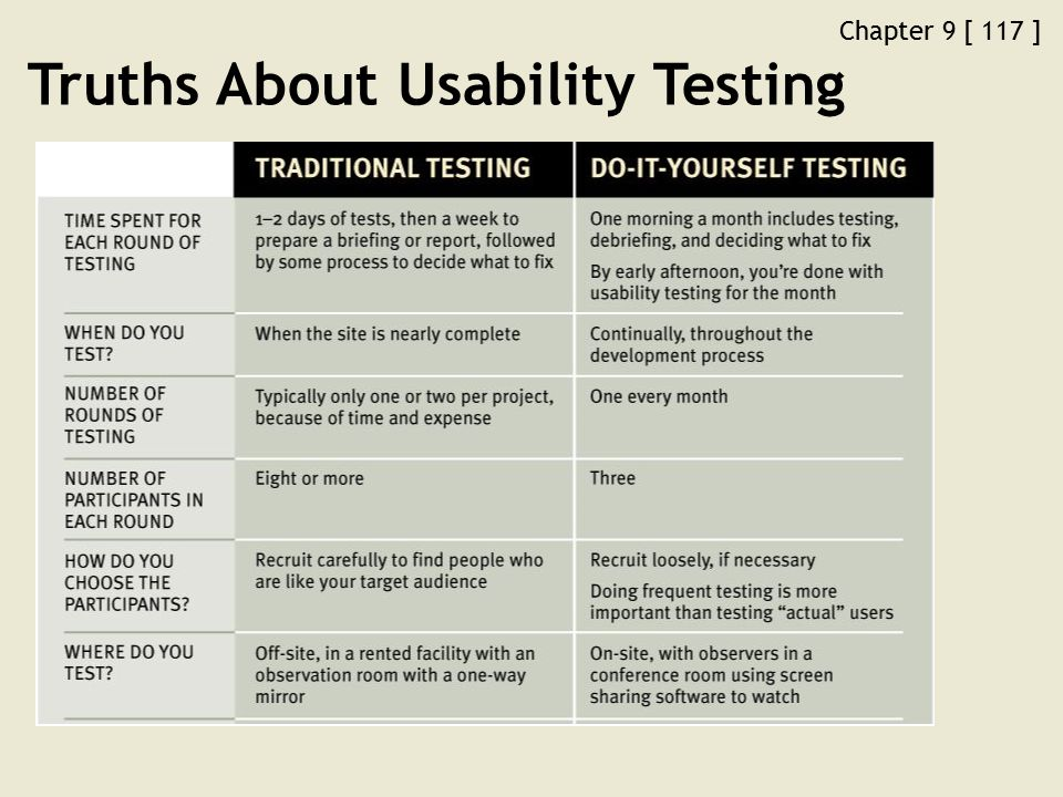 Chapter 9 [ 117 ] Truths About Usability Testing