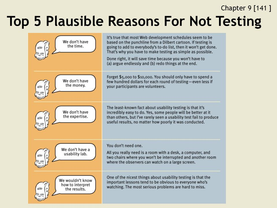 Chapter 9 [141 ] Top 5 Plausible Reasons For Not Testing