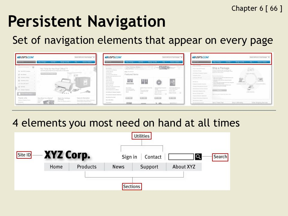 Chapter 6 [ 66 ] Persistent Navigation Set of navigation elements that appear on every page 4 elements you most need on hand at all times