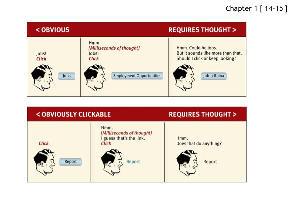 Chapter 10 [ 157-158 ] Is It Memorable.