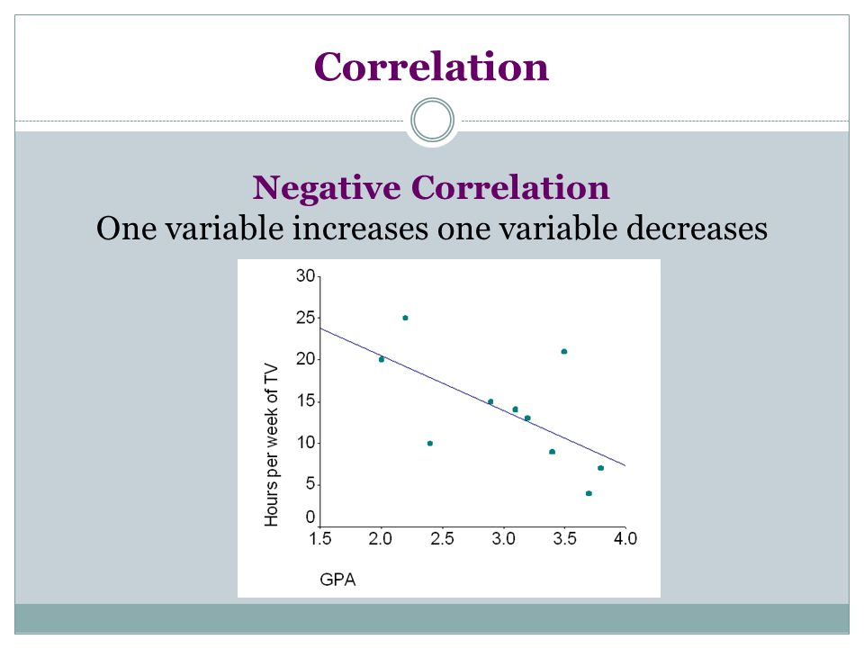 Correlation Negative Correlation One variable increases one variable decreases