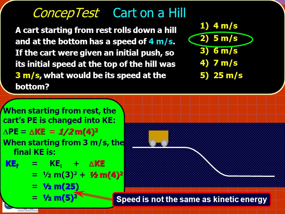 ConcepTest Cart on a Hill When starting from rest, the cart's PE is changed into KE:  KE1/2 m(4) 2  PE =  KE = 1/2 m(4) 2 A cart starting from rest rolls down a hill and at the bottom has a speed of 4 m/s.
