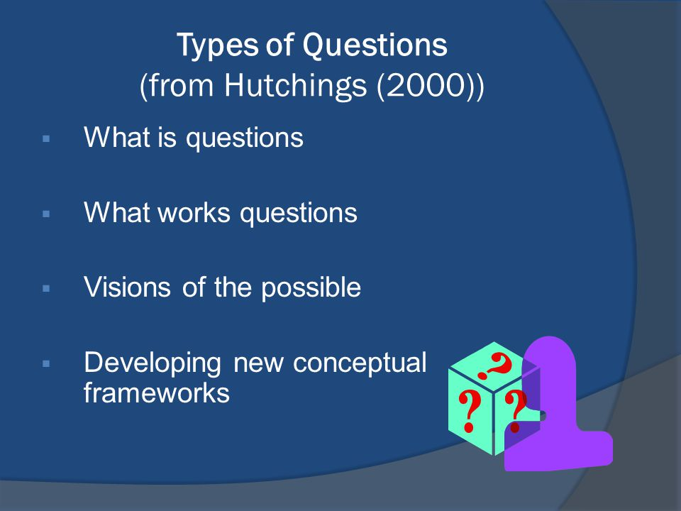 Types of Questions (from Hutchings (2000))  What is questions  What works questions  Visions of the possible  Developing new conceptual frameworks