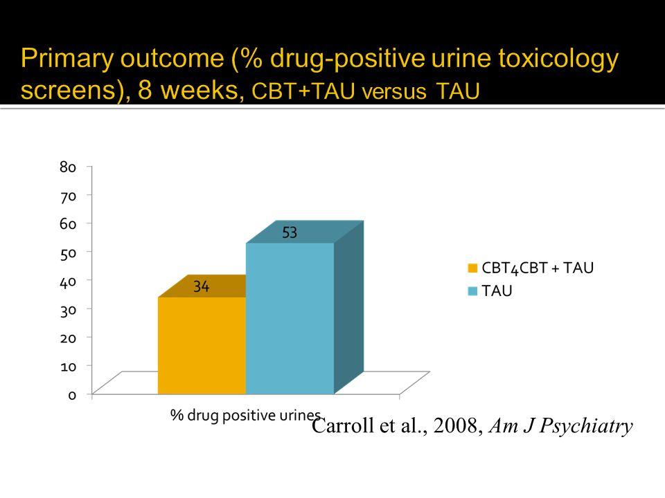 Carroll et al., 2008, Am J Psychiatry