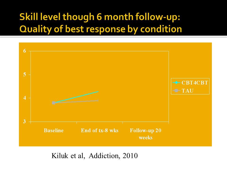 Kiluk et al, Addiction, 2010