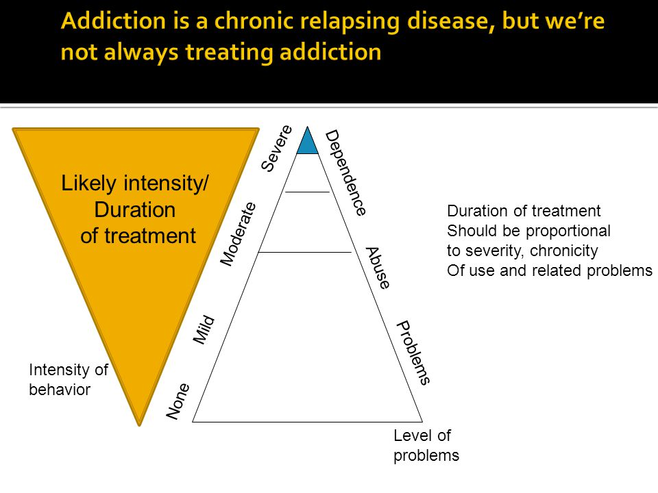 None Moderate Severe Mild Intensity of behavior Level of problems Dependence Abuse Problems Likely intensity/ Duration of treatment Duration of treatment Should be proportional to severity, chronicity Of use and related problems