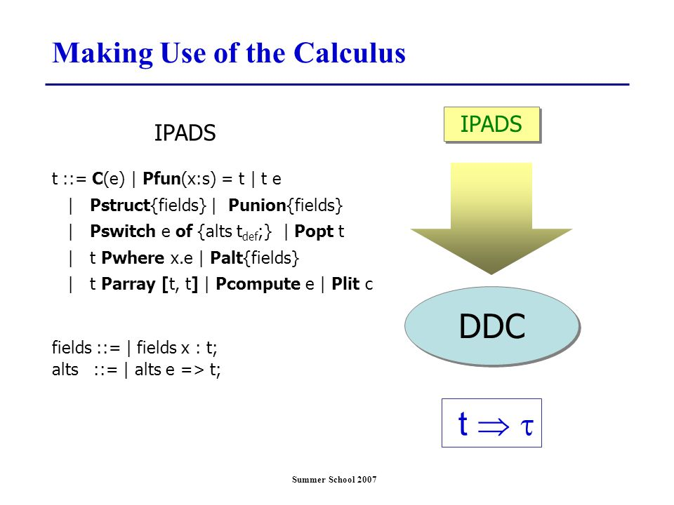 Summer School 2007 Making Use of the Calculus IPADS DDC t   IPADS t ::= C(e) | Pfun(x:s) = t | t e | Pstruct{fields} | Punion{fields} | Pswitch e of {alts t def ;} | Popt t | t Pwhere x.e | Palt{fields} | t Parray [t, t] | Pcompute e | Plit c fields ::= | fields x : t; alts ::= | alts e => t;