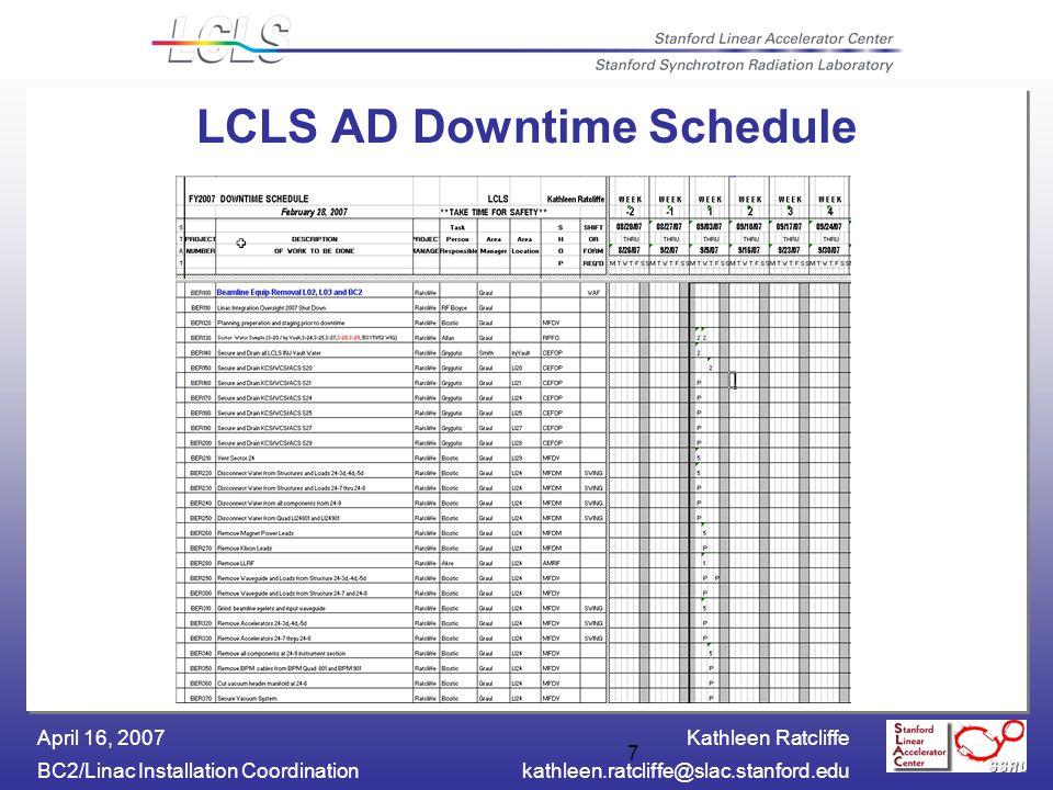 Kathleen Ratcliffe BC2/Linac Installation Coordinationkathleen.ratcliffe@slac.stanford.edu April 16, 2007 7 LCLS AD Downtime Schedule