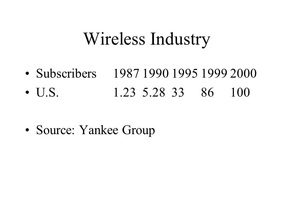 Wireless Industry Subscribers19871990199519992000 U.S.1.235.283386 100 Source: Yankee Group