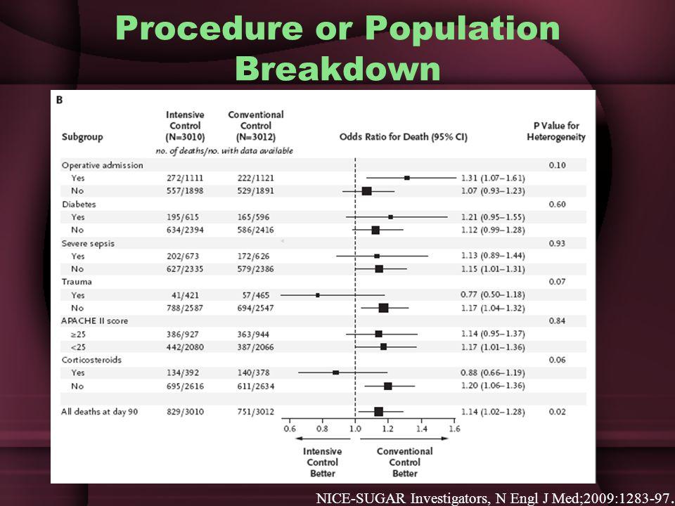 Procedure or Population Breakdown NICE-SUGAR Investigators, N Engl J Med;2009:1283-97.