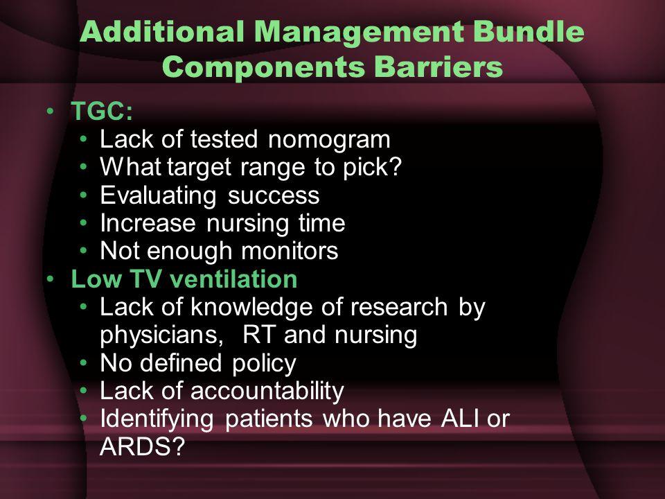 Additional Management Bundle Components Barriers TGC: Lack of tested nomogram What target range to pick.