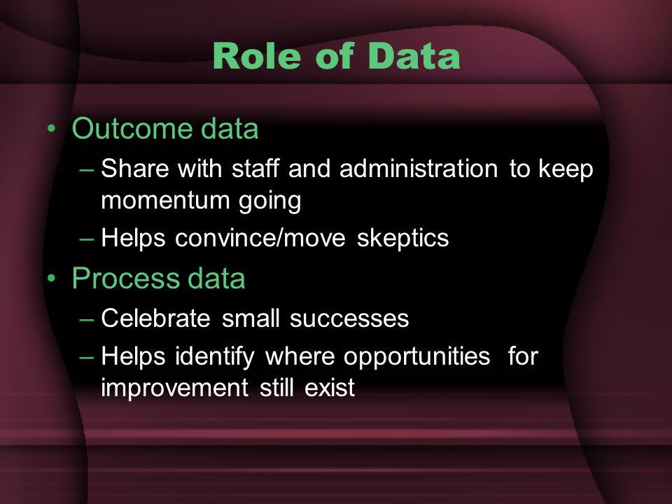 Role of Data Outcome data –Share with staff and administration to keep momentum going –Helps convince/move skeptics Process data –Celebrate small successes –Helps identify where opportunities for improvement still exist