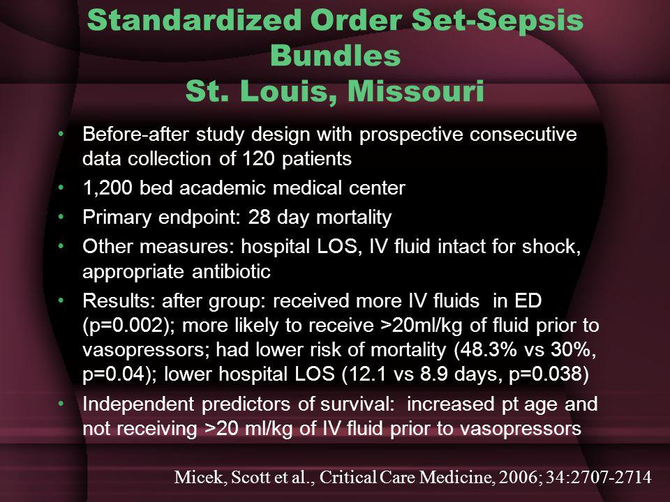 Standardized Order Set-Sepsis Bundles St.