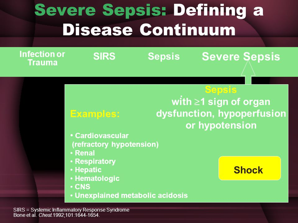 Severe Sepsis: Defining a Disease Continuum SepsisSIRS Infection or Trauma Severe Sepsis.