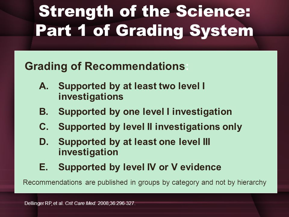 Strength of the Science: Part 1 of Grading System A.Supported by at least two level I investigations B.Supported by one level I investigation C.Supported by level II investigations only D.Supported by at least one level III investigation E.Supported by level IV or V evidence Grading of Recommendations: Dellinger RP, et al.
