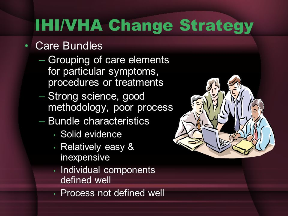 IHI/VHA Change Strategy Care Bundles –Grouping of care elements for particular symptoms, procedures or treatments –Strong science, good methodology, poor process –Bundle characteristics Solid evidence Relatively easy & inexpensive Individual components defined well Process not defined well