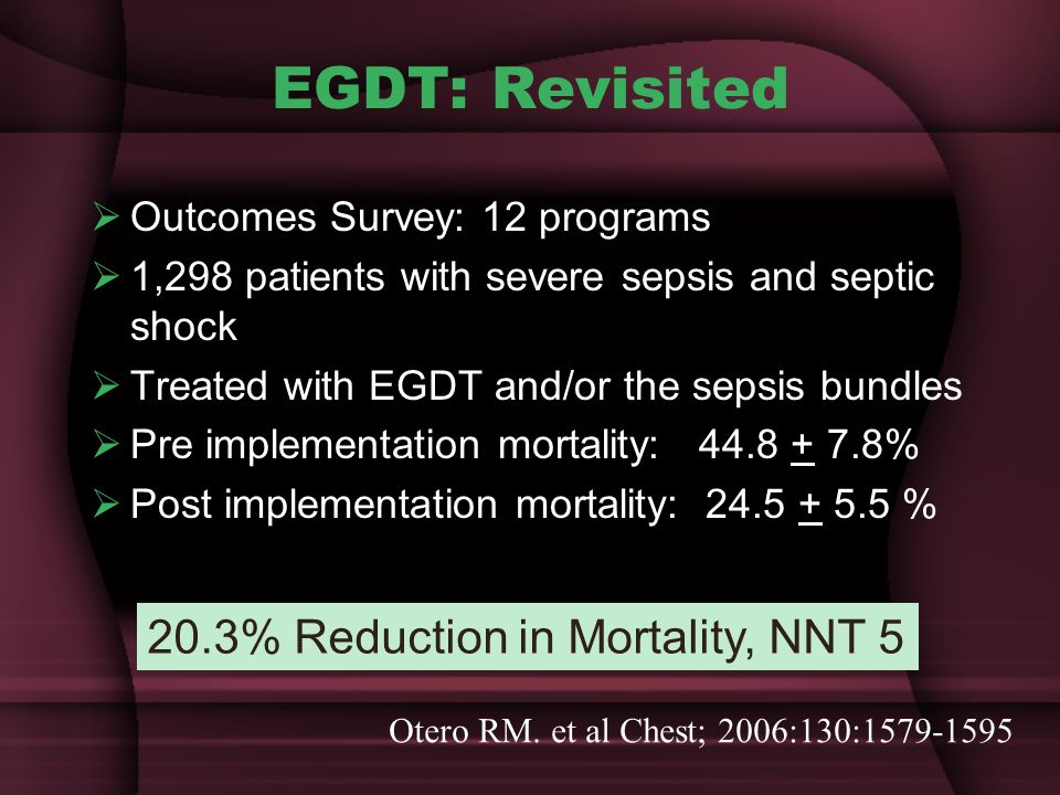 EGDT: Revisited  Outcomes Survey: 12 programs  1,298 patients with severe sepsis and septic shock  Treated with EGDT and/or the sepsis bundles  Pre implementation mortality: 44.8 + 7.8%  Post implementation mortality: 24.5 + 5.5 % Otero RM.
