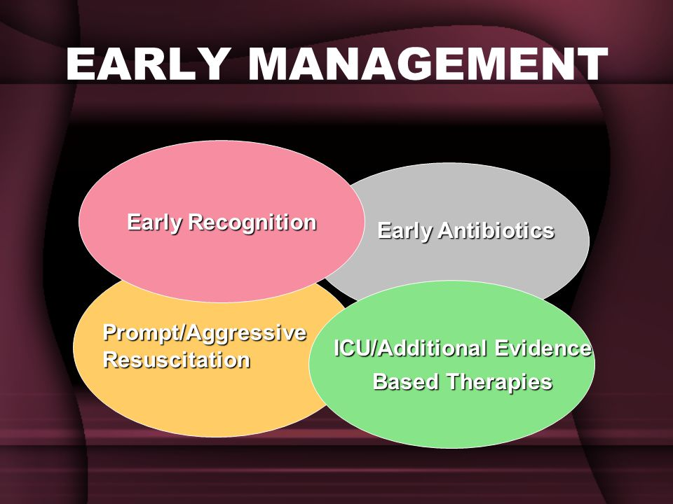 EARLY MANAGEMENT Early Recognition ICU/Additional Evidence Based Therapies Early Antibiotics Prompt/Aggressive Resuscitation