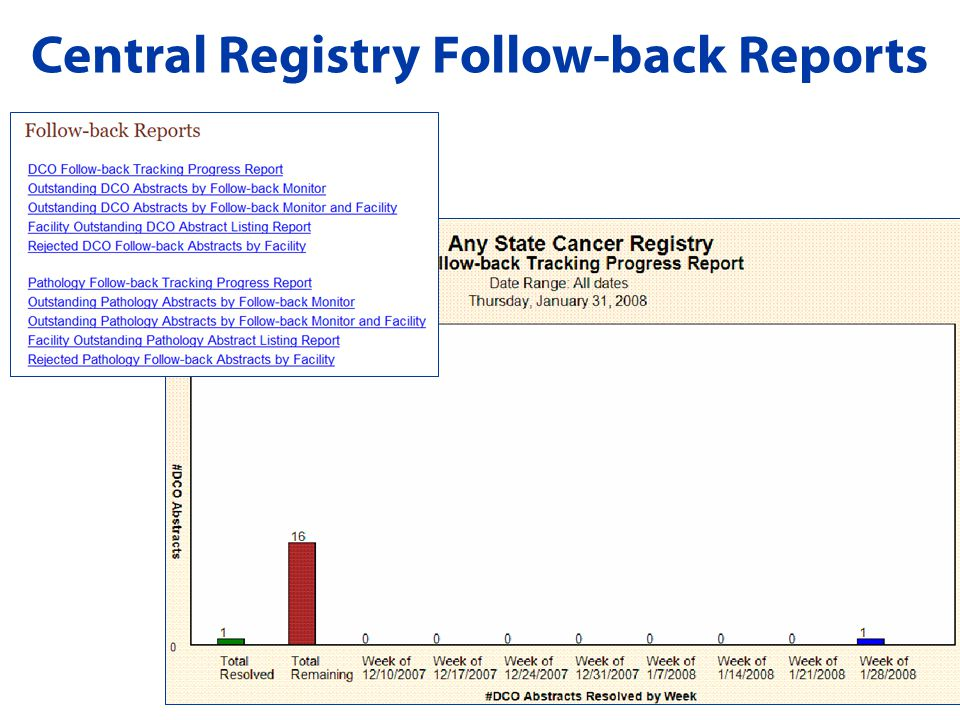 Central Registry Follow-back Reports