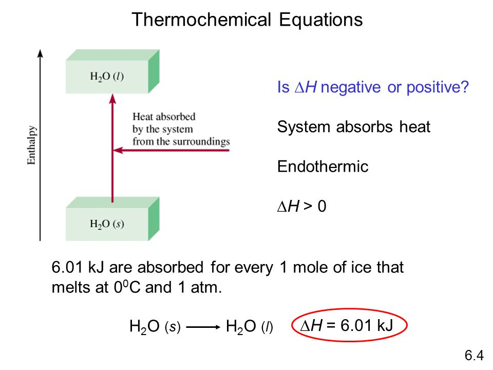 Thermochemical Equations H 2 O (s) H 2 O (l)  H = 6.01 kJ Is  H negative or positive.