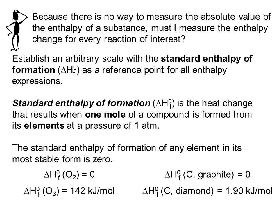 Because there is no way to measure the absolute value of the enthalpy of a substance, must I measure the enthalpy change for every reaction of interes
