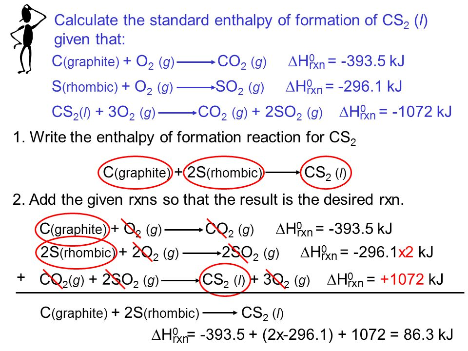 Calculate the standard enthalpy of formation of CS 2 (l) given that: C (graphite) + O 2 (g) CO 2 (g)  H 0 = -393.5 kJ rxn S (rhombic) + O 2 (g) SO 2 (g)  H 0 = -296.1 kJ rxn CS 2 (l) + 3O 2 (g) CO 2 (g) + 2SO 2 (g)  H 0 = -1072 kJ rxn 1.