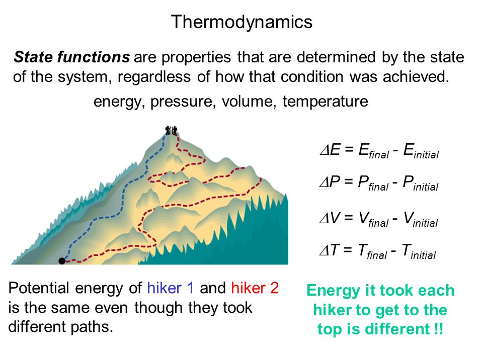 Thermodynamics State functions are properties that are determined by the state of the system, regardless of how that condition was achieved. Potential
