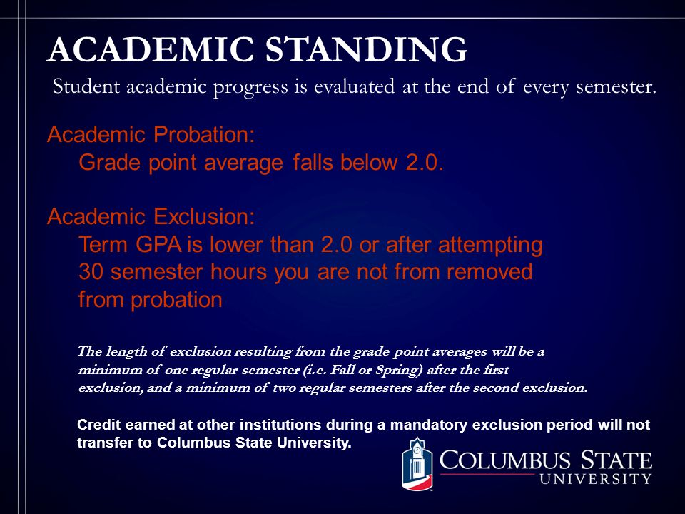 ACADEMIC STANDING Academic Probation: Grade point average falls below 2.0.