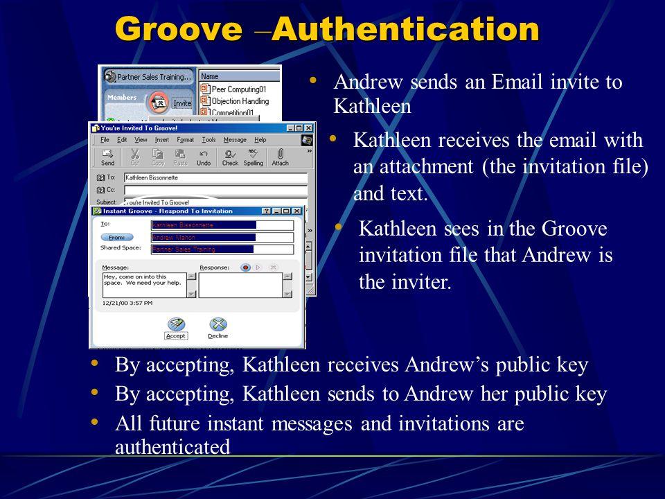 Groove- Uninviting KzKz KgKg AliceChrisBob