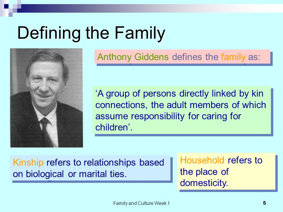 Family and Culture Week 1 5 Defining the Family Household refers to the place of domesticity.